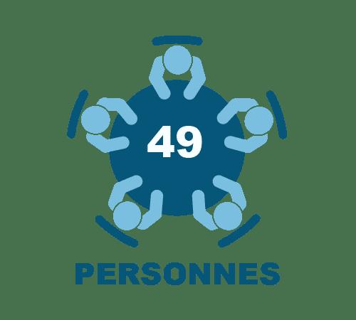 Speed meeting de 26 à 49 personnes