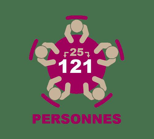 Upgrade de 25 à 121 personnes