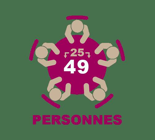 Upgrade de 25 à 49 personnes